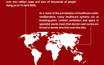 Capitalist Crisis and the Coronavirus